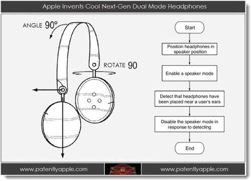 苹果新耳机可当外部扬声器 已提交专利图片