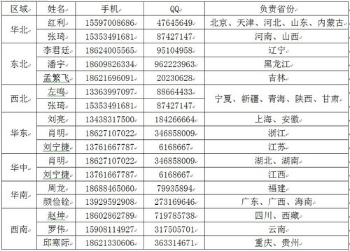 圣亚网吧-技嘉Z77搭22nmi5高端配置成就游戏高手