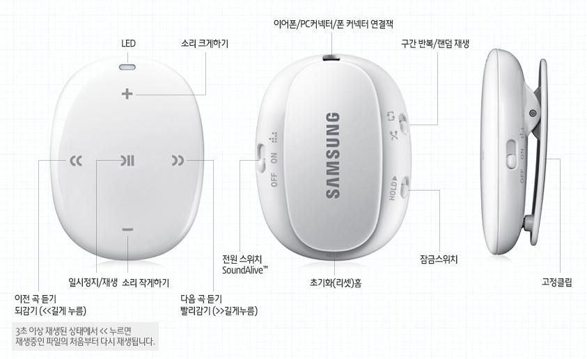 Galaxy SIII专用MP3 三星S Pebble图赏