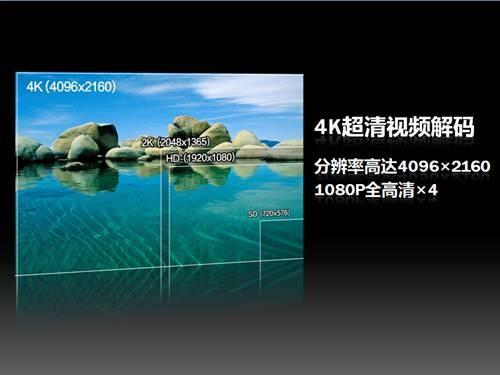 A31四核全球首发!顶配昂达V972四核版发布1299元
