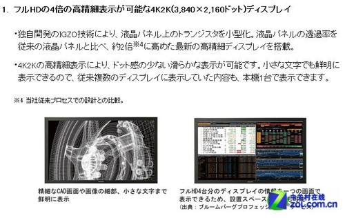 4K高分辨率! 夏普发布IGZO面板显示器