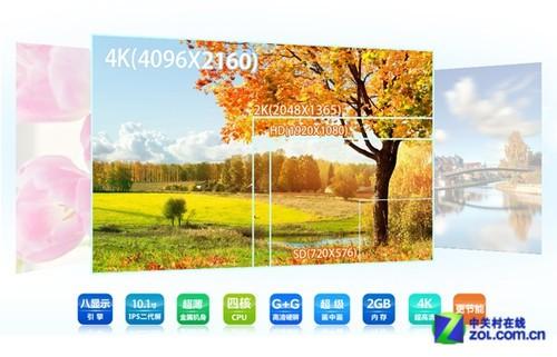 年末集结号 HKC七大双核高清平板战将全盘点