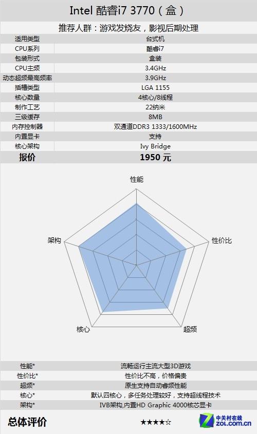 高端多媒体四核 酷睿i7-3770仅售1950元