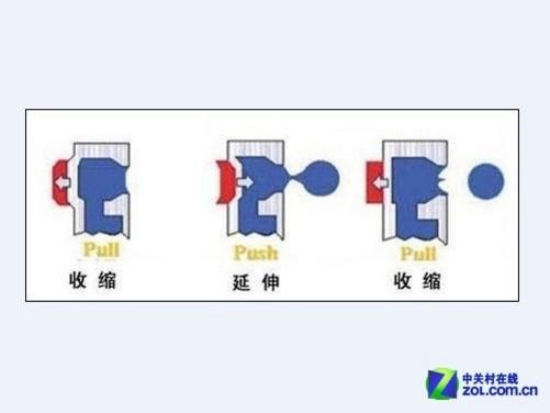 微压电技术原理图