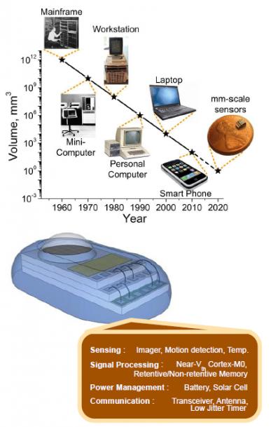 科学家研制智能微尘计算机 不足雪花大小