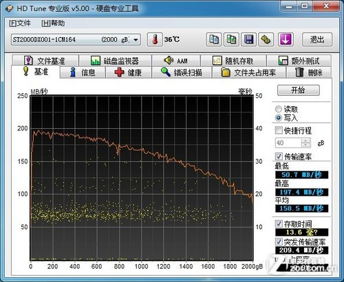 3.5英寸固态混合硬盘 希捷2TB SSHD首测(明天周一早上发布)