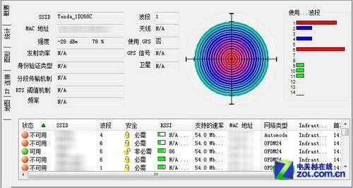 骇人穿墙王 腾达FH450超强无线路由评测
