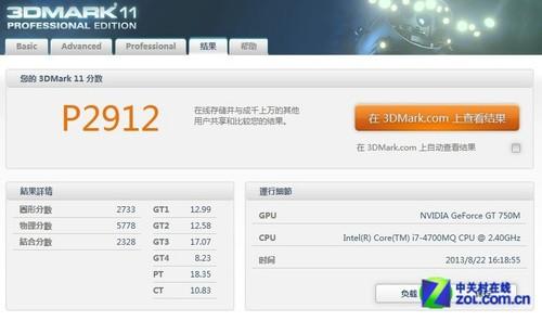 GT750M显卡测试得分