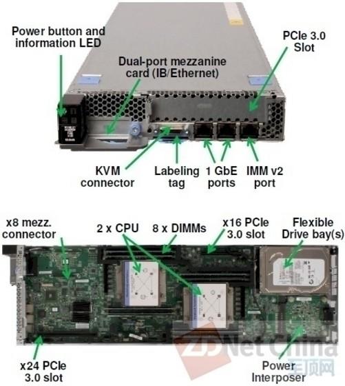 超大规模密集电路板动态图片