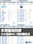 本周最高热度 七大品牌NO.1散热器盘点