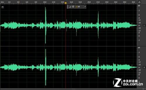 专业录音非凡品质 飞利浦DVT3000评测