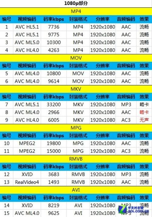 1698元买八核双3G 华为荣耀3X抢先首测