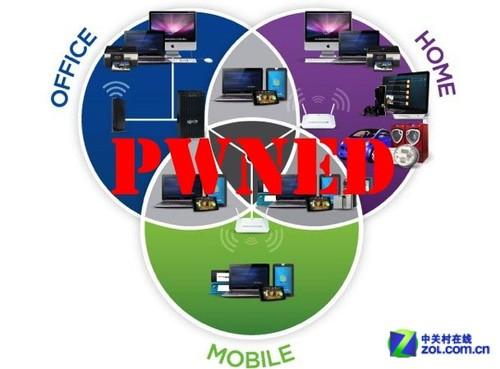 智能连网设备安全隐患 致网络保险激增
