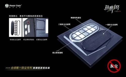 全球唯一防尘专利,鱼鹰1号出色防尘