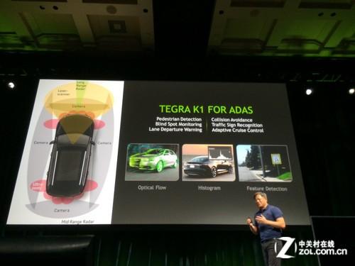 电子机械完美交互?浅谈汽车智能化之路