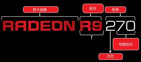 大红圈强劲散热  镭风R7-260X京东899