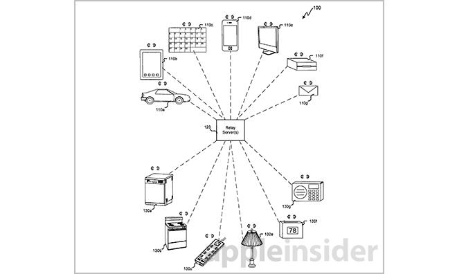 【高清图】 传苹果将在wwdc上发布全新智能家居平台图2