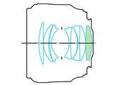 佳能EF 50mm f/1.2L USM结构图