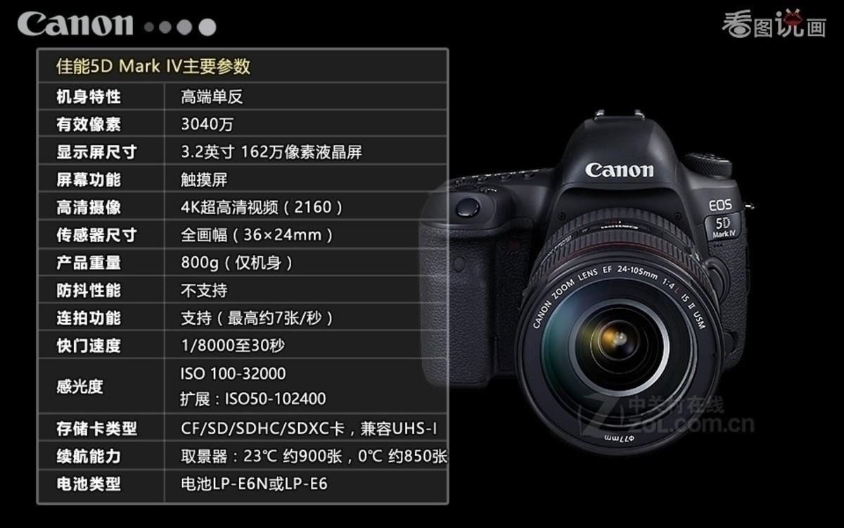 【高清图】佳能(canon)5d