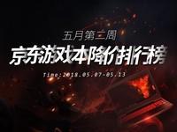 第一狂降500!五月京东游戏本降价排行榜