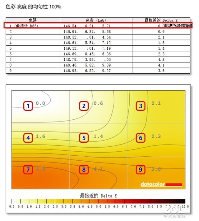 福彩快3玩法官方网站,1999元真香!航嘉X3292C电竞显示器体验评测