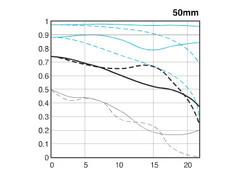 大眼睛的感动 佳能EF50mmF1.2L人像实拍