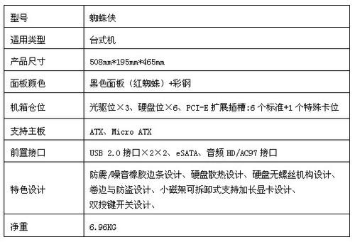 """我和七夕有个约会 蜘蛛侠机箱及限量版""""毒液""""上市!"""