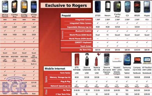 80美元拿N8加Roger运营商曝光大姨定制_产品安卓苹果吗图片