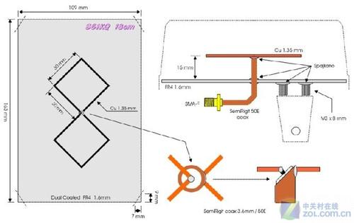 双菱天线制作图
