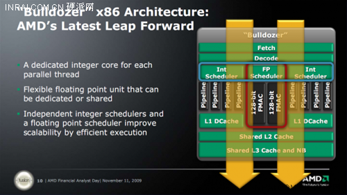 吹牛? AMD推土机性能和六核酷睿i7接近