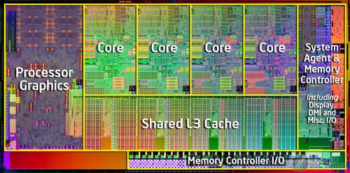 新老状元大PK 两代酷睿i5应用性能测试