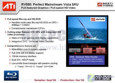 Xilleon+Radeon GPU RV550将内建UVD