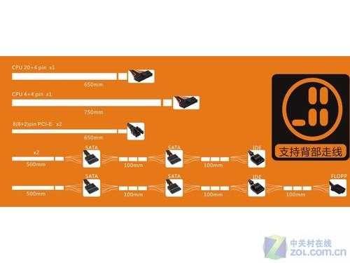 鑫谷 gp550bh; 联想投影机: 低功耗高效能 联想t260商务投影机上市
