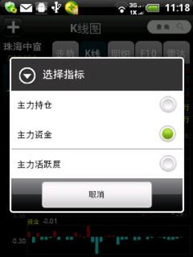 手机炒股软件 掌上钱龙评测_钱龙旗舰2011_中