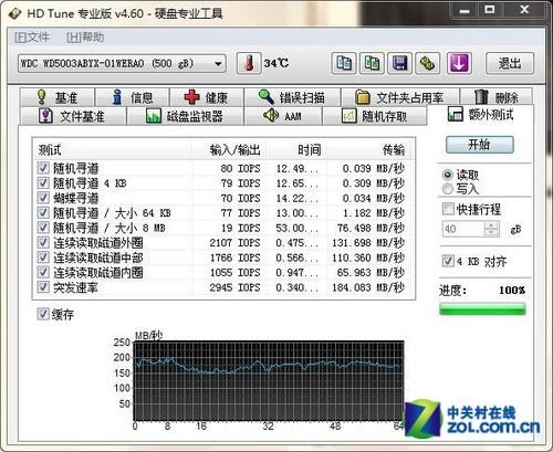cevFMsm2rwaxg - 单碟王 64MB西数500GB RE4硬盘详测