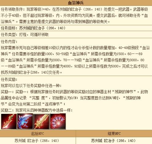 天龙八部3英雄任务资料及攻略详细介绍