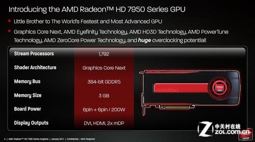 AMD的DX11战列巡洋舰 HD7950首发测试