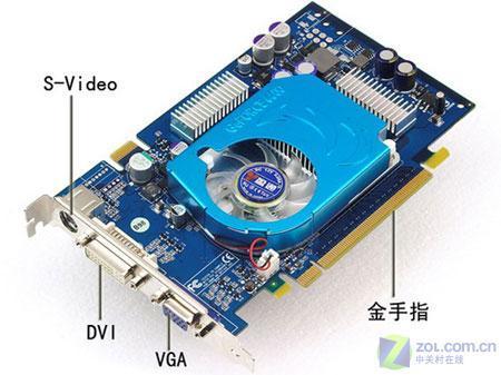 vga就是传统的显示器接口