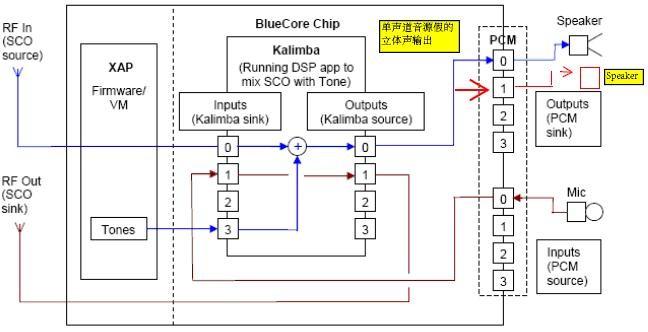 【高清图】蓝牙mp3与fm立体声耳机设计上面考虑