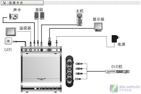 三星46寸液晶电视电源电路图