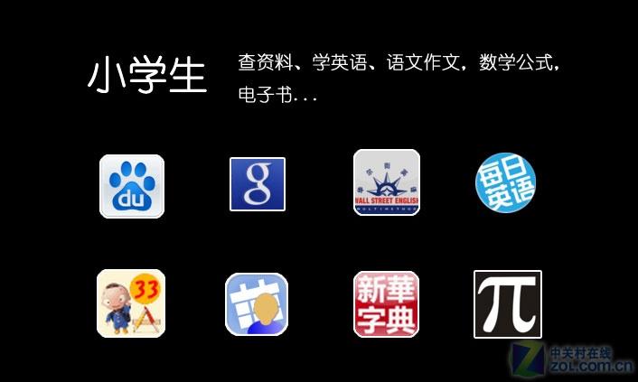 /slide/290/2901549_1.html hd.zol.com.cn true 中关村在线 http://hd.zol.com.cn/290/2901549.html report 258 智能电视持续火热,吸引了众多人的眼球,但其昂贵的价格却让大家望而止步,为此,RCA研发了WEPAD6.6智能电视系统,全球独家首创,为大家提供了一个仅需用几百元的价格就能享受到智能电视功能的机会,RCAWEPAD6.