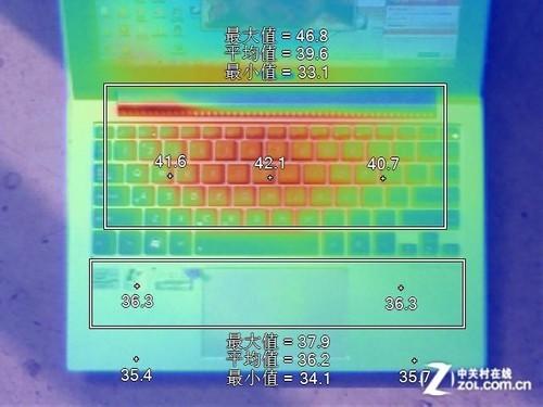 解析华硕UX32V进化之路
