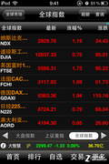 关注全球股市风云 大智慧六大模块解析