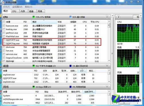 exe)和电脑管家实时防护服务(qqpcrtp.exe).
