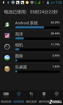1GHz双核+2000mAh 联想乐Phone A789评测