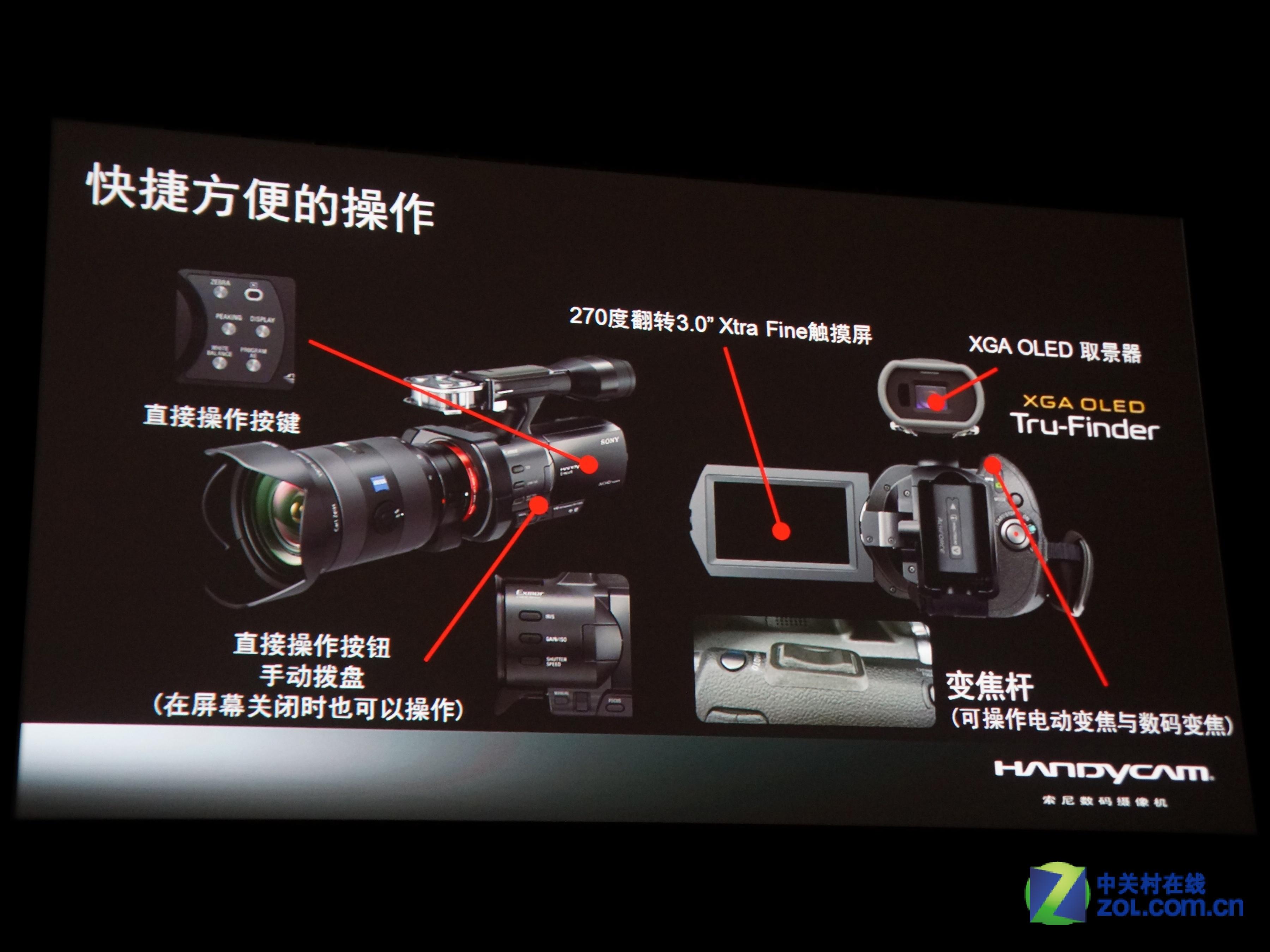 全画幅结合摄像机 索尼vg-900官方解析