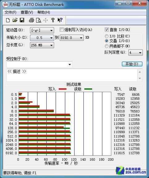 Backup Plus备份 希捷1TB移动硬盘测试