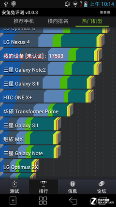 1.6GHz四核+2GB RAM 新联想K860i评测