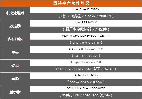 千元档新宠 1G显存BOOST版GTX650Ti首测