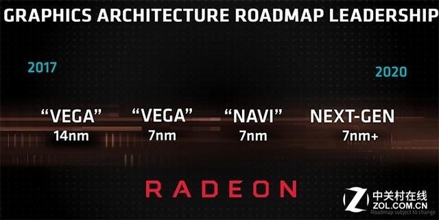 AMD可能在憋大招 正在打造高性能显卡